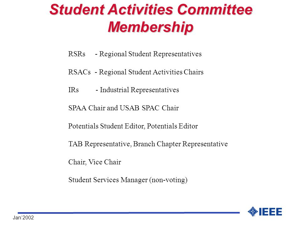 Jan'2002 Student Activities Committee Membership RSRs - Regional Student Representatives RSACs - Regional Student Activities Chairs IRs - Industrial Representatives SPAA Chair and USAB SPAC Chair Potentials Student Editor, Potentials Editor TAB Representative, Branch Chapter Representative Chair, Vice Chair Student Services Manager (non-voting)