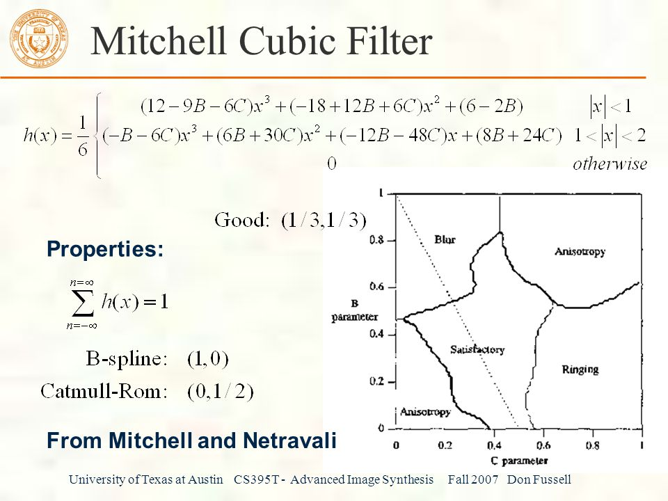 University of Texas at Austin CS395T - Advanced Image Synthesis Fall 2007 Don Fussell Mitchell Cubic Filter Properties: From Mitchell and Netravali