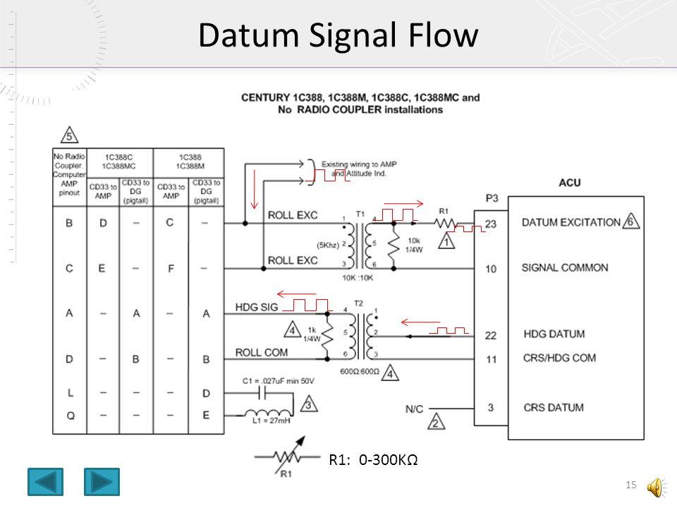 Century II/III interface with Radio Couplers 1C388, 1C388M, 1C388MC, 1C388-C only Likewise: Century II/III - Alignment CDI full scale right HDG Bug 45