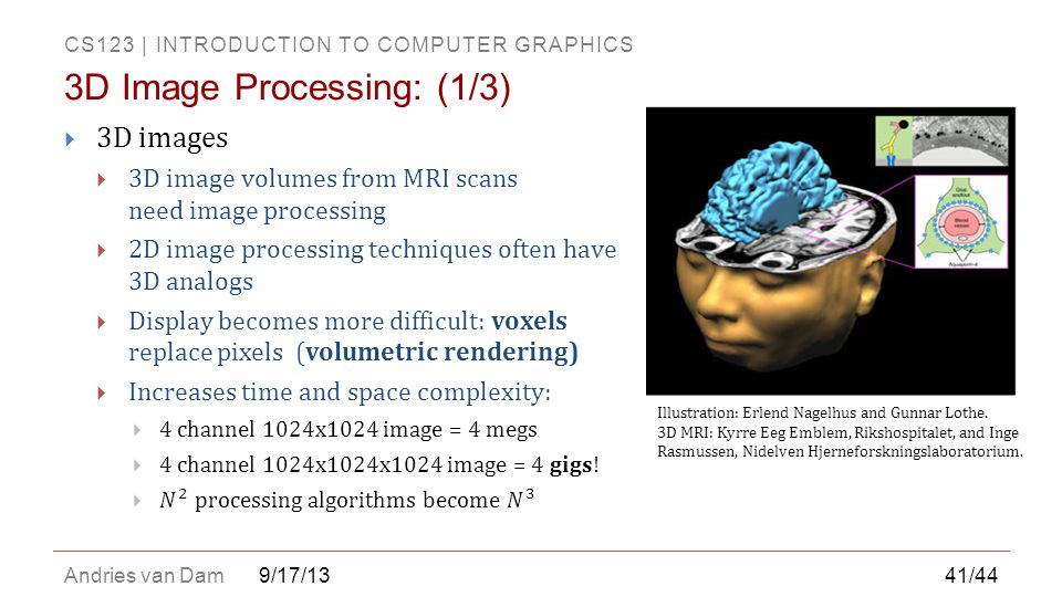 CS123 | INTRODUCTION TO COMPUTER GRAPHICS Andries van Dam9/17/13 3D Image Processing: (1/3) Illustration: Erlend Nagelhus and Gunnar Lothe. 3D MRI: Ky
