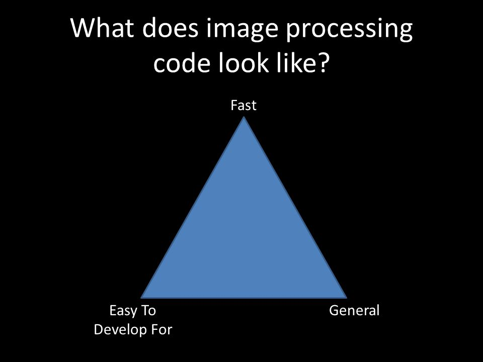 What does image processing code look like Fast Easy To Develop For General