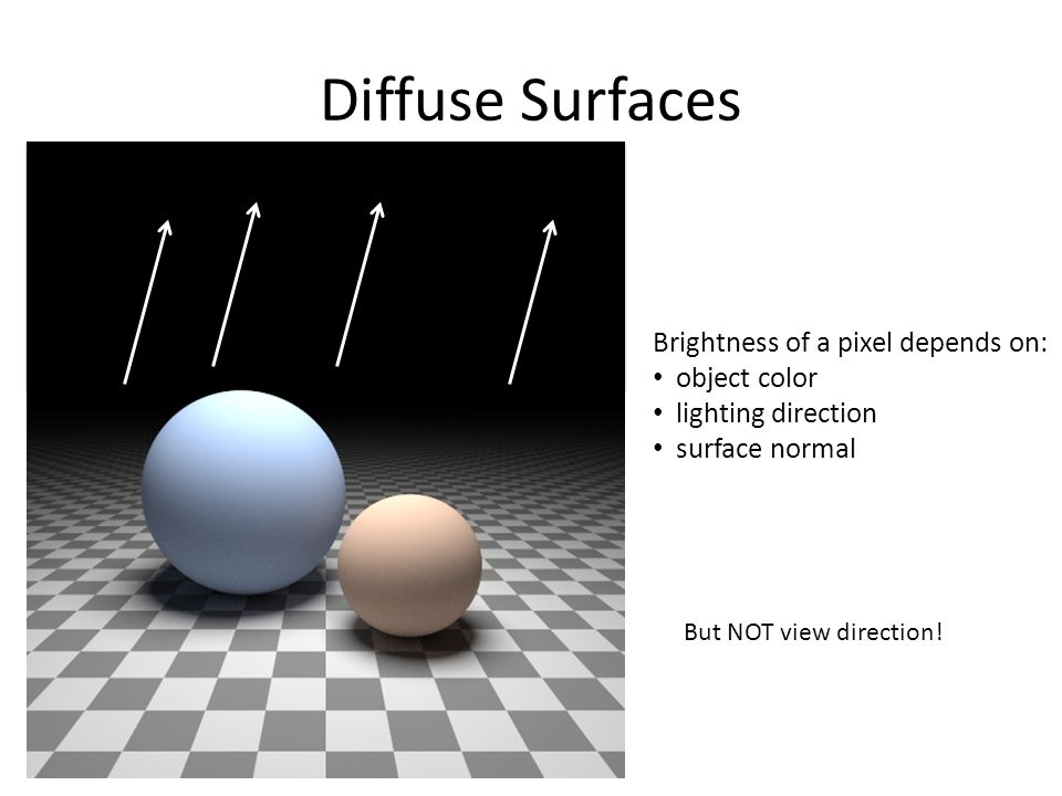 Diffuse Surfaces Brightness of a pixel depends on: object color lighting direction surface normal But NOT view direction!