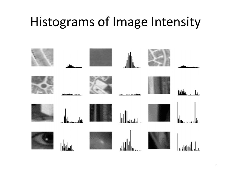 Mutual Information Woods introduced a registration measure for multimodality images in 1992.