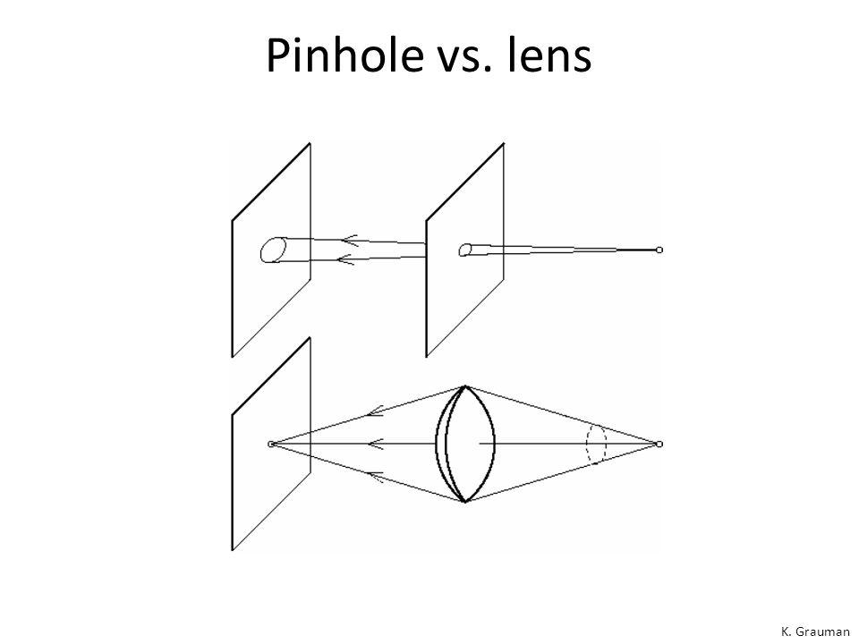 Pinhole vs. lens K. Grauman