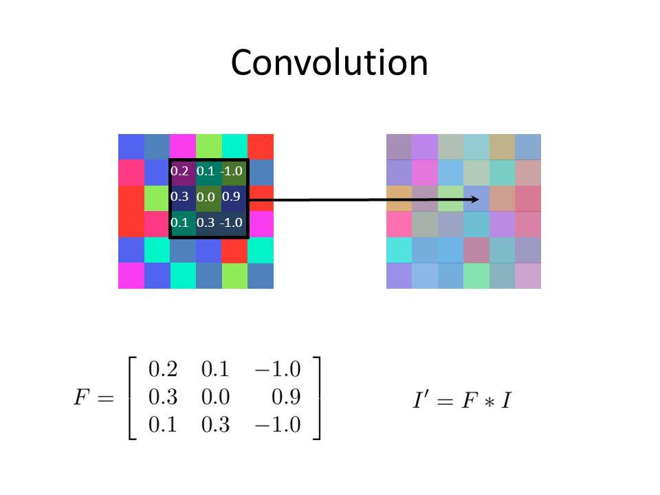 Convolution 0.20.1 0.3 0.0 0.9 0.10.3