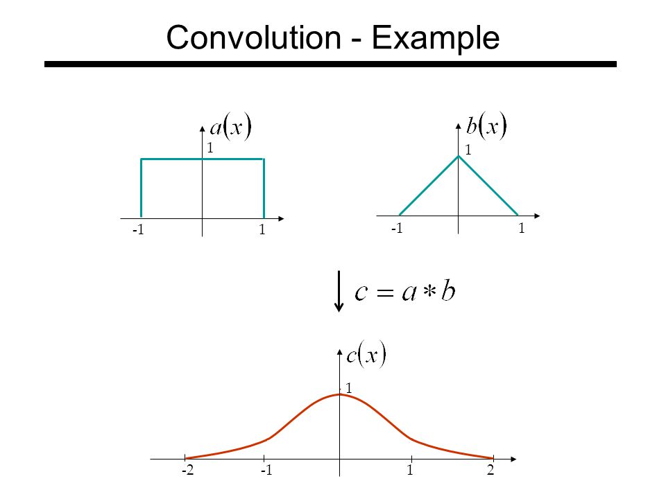 12-2 1 1 1 1 1 Convolution - Example