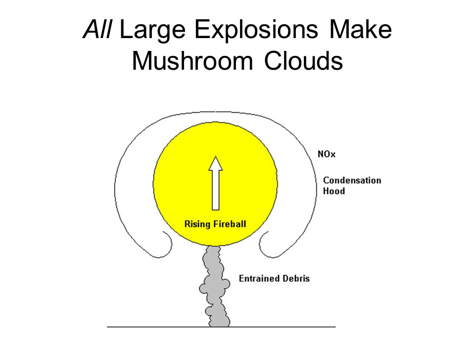 All Large Explosions Make Mushroom Clouds