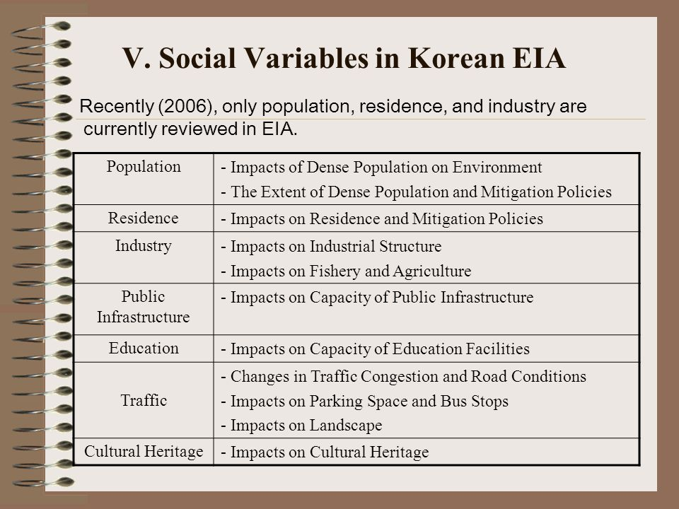 V. Social Variables in Korean EIA Recently (2006), only population, residence, and industry are currently reviewed in EIA. Population- Impacts of Dens