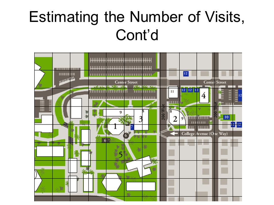 Estimating the Number of Visits, Cont'd