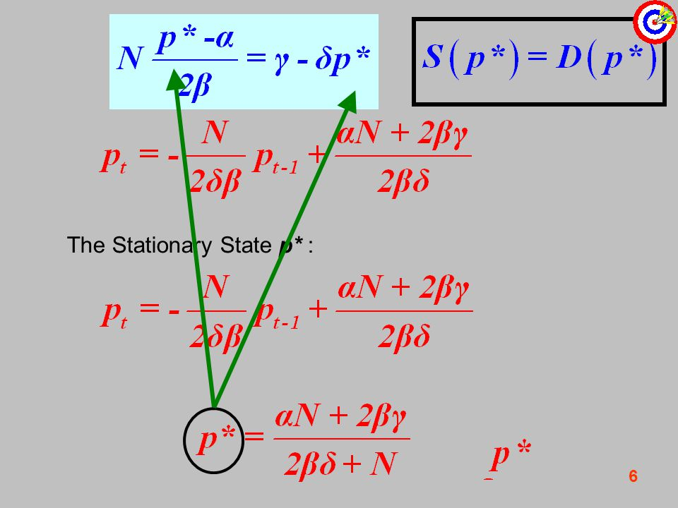 6 The Stationary State p* :