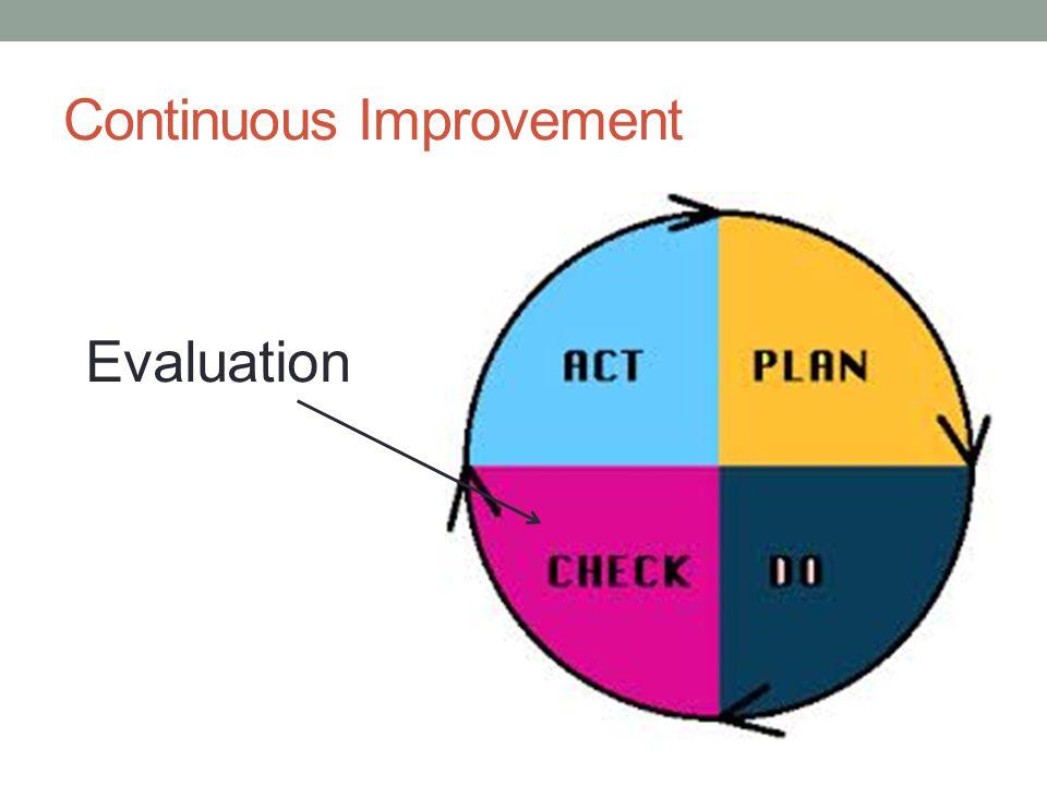Continuous Improvement Evaluation