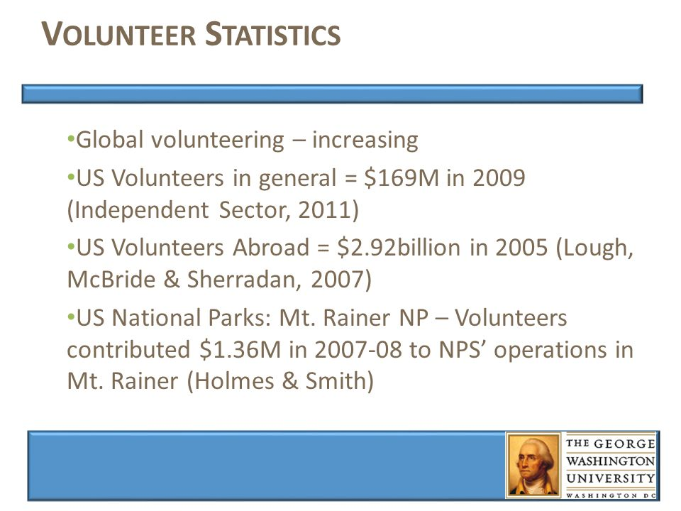 V OLUNTEER S TATISTICS Global volunteering – increasing US Volunteers in general = $169M in 2009 (Independent Sector, 2011) US Volunteers Abroad = $2.92billion in 2005 (Lough, McBride & Sherradan, 2007) US National Parks: Mt.