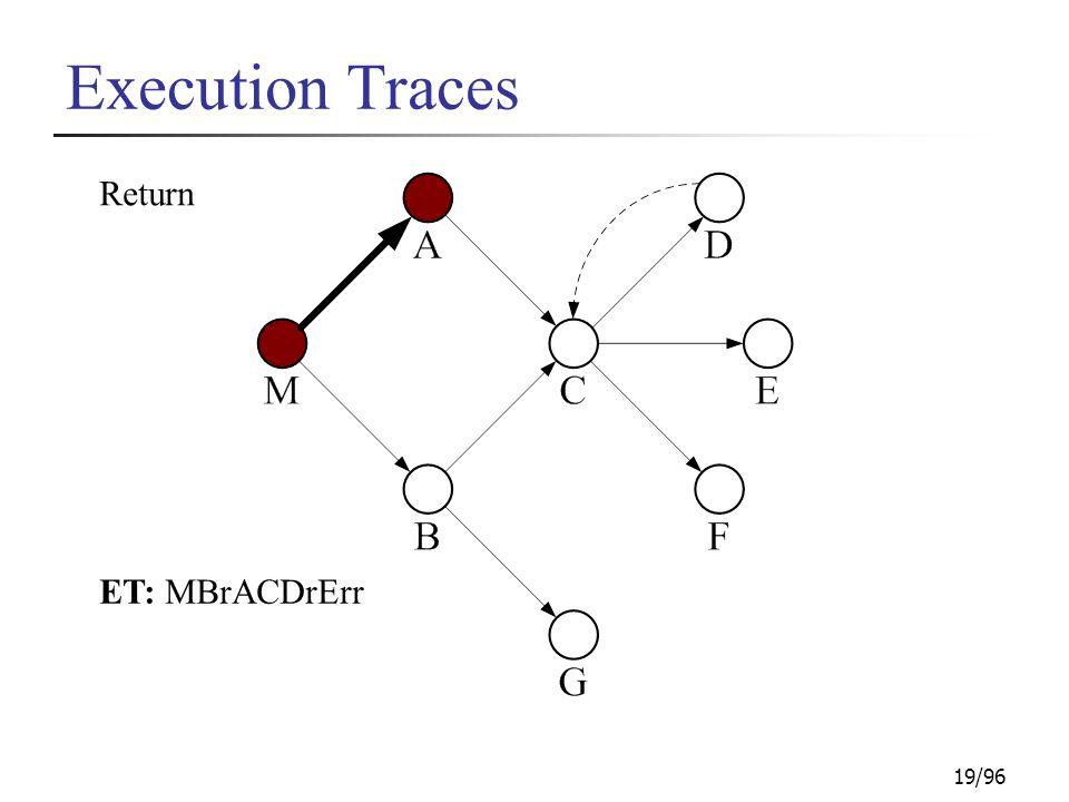 19/96 Execution Traces Return ET: MBrACDrErr