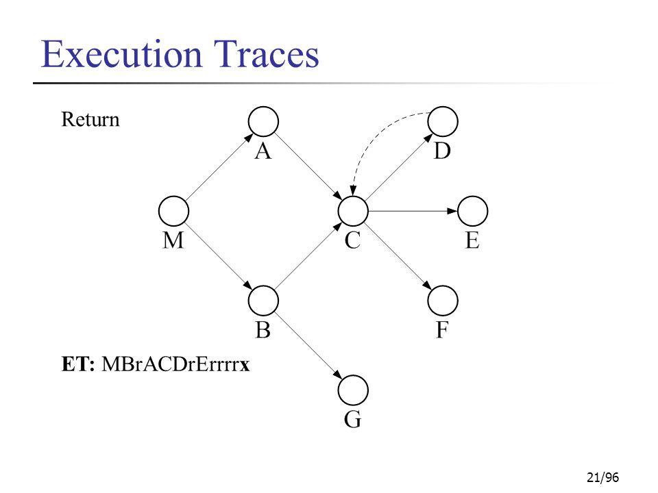 21/96 Execution Traces Return ET: MBrACDrErrrrx