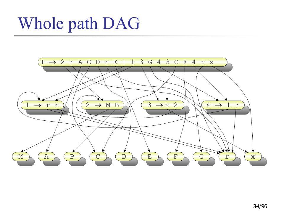 34/96 Whole path DAG