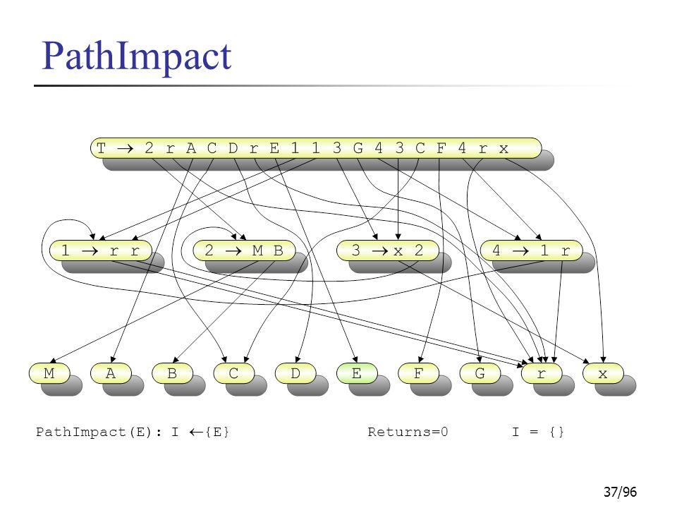 37/96 PathImpact PathImpact(E): I  {E} I = {}Returns=0