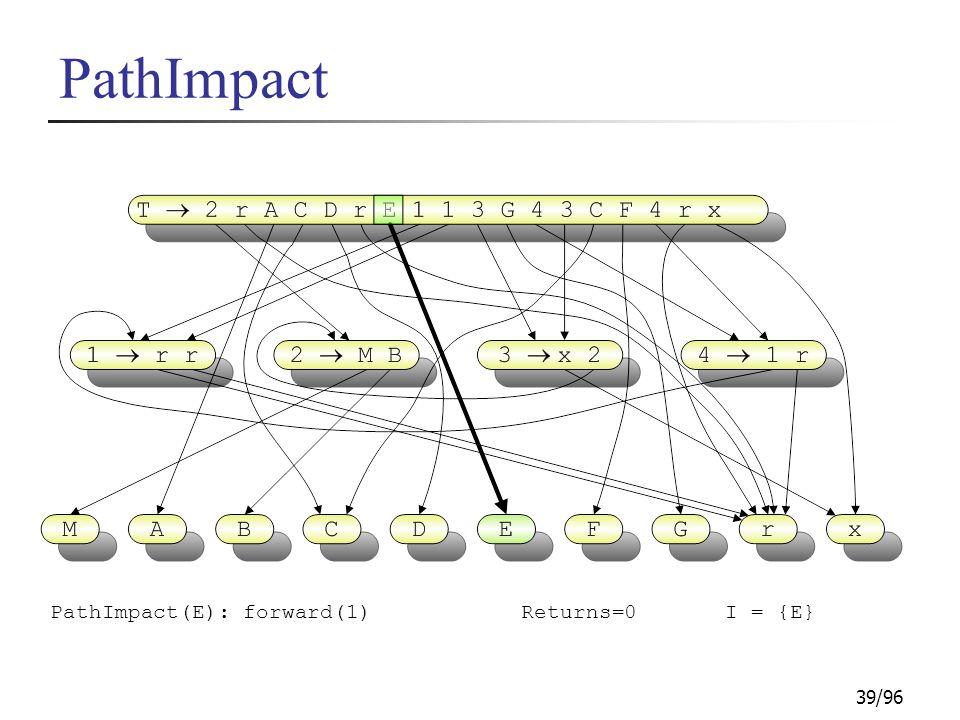 39/96 PathImpact PathImpact(E): forward(1)I = {E}Returns=0