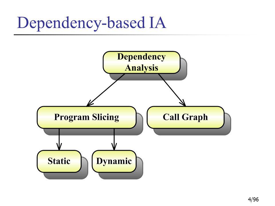 4/96 Dependency-based IA