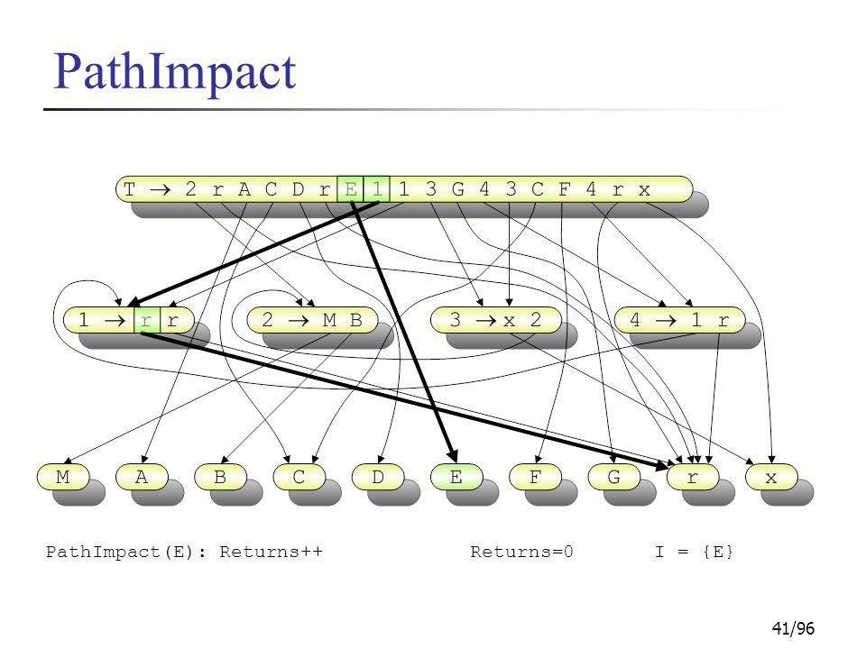 41/96 PathImpact PathImpact(E): Returns++I = {E}Returns=0