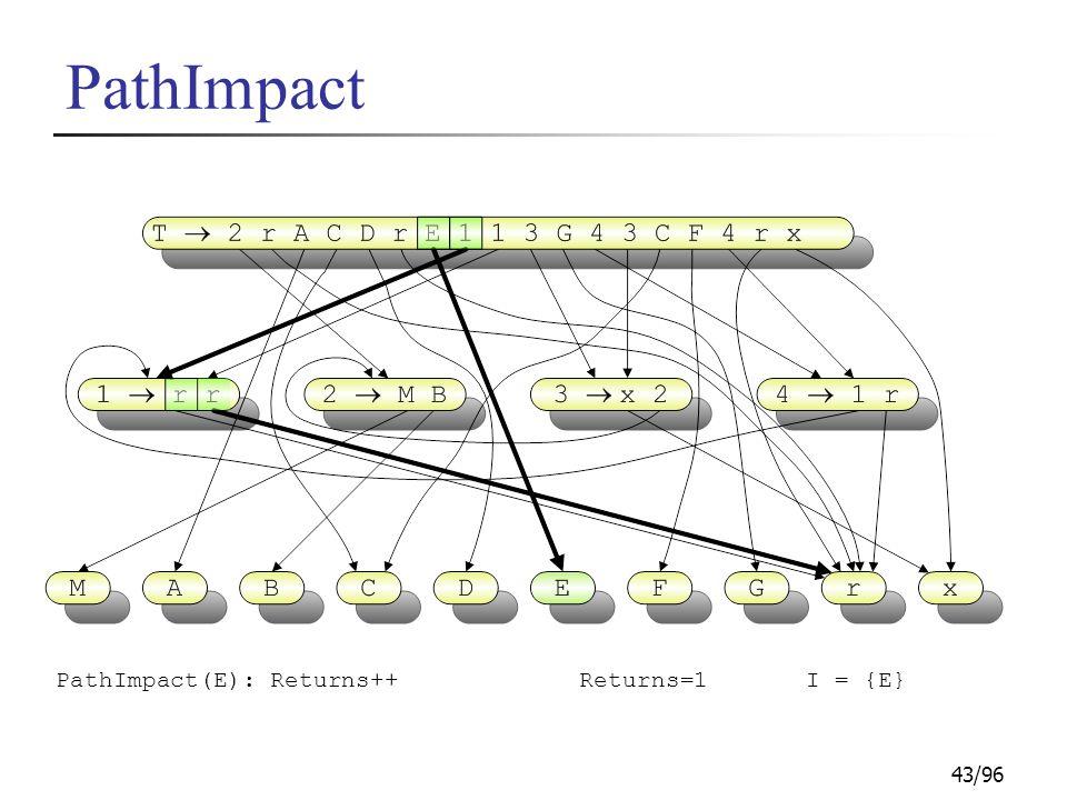 43/96 PathImpact PathImpact(E): Returns++I = {E}Returns=1