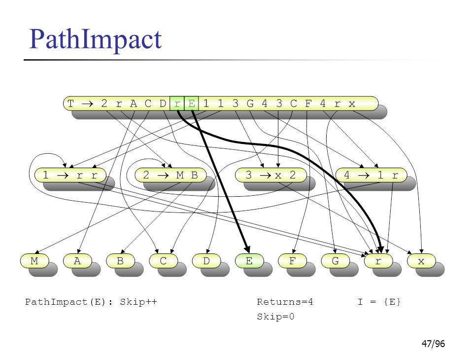 47/96 PathImpact PathImpact(E): Skip++I = {E}Returns=4 Skip=0