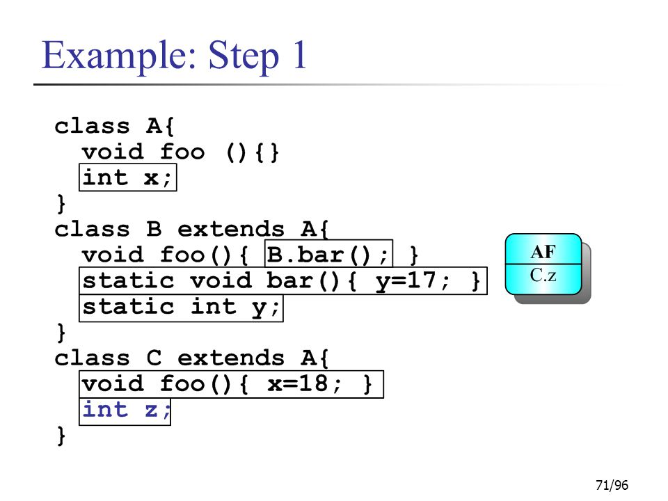 71/96 Example: Step 1