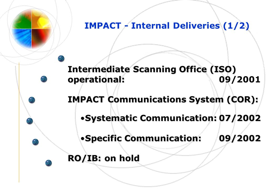 IMPACT - Internal Deliveries (1/2) Intermediate Scanning Office (ISO) operational: Intermediate Scanning Office (ISO) operational: 09/2001 IMPACT Communications System (COR): Systematic Communication:07/2002Systematic Communication:07/2002 Specific Communication:09/2002Specific Communication:09/2002 RO/IB: on hold