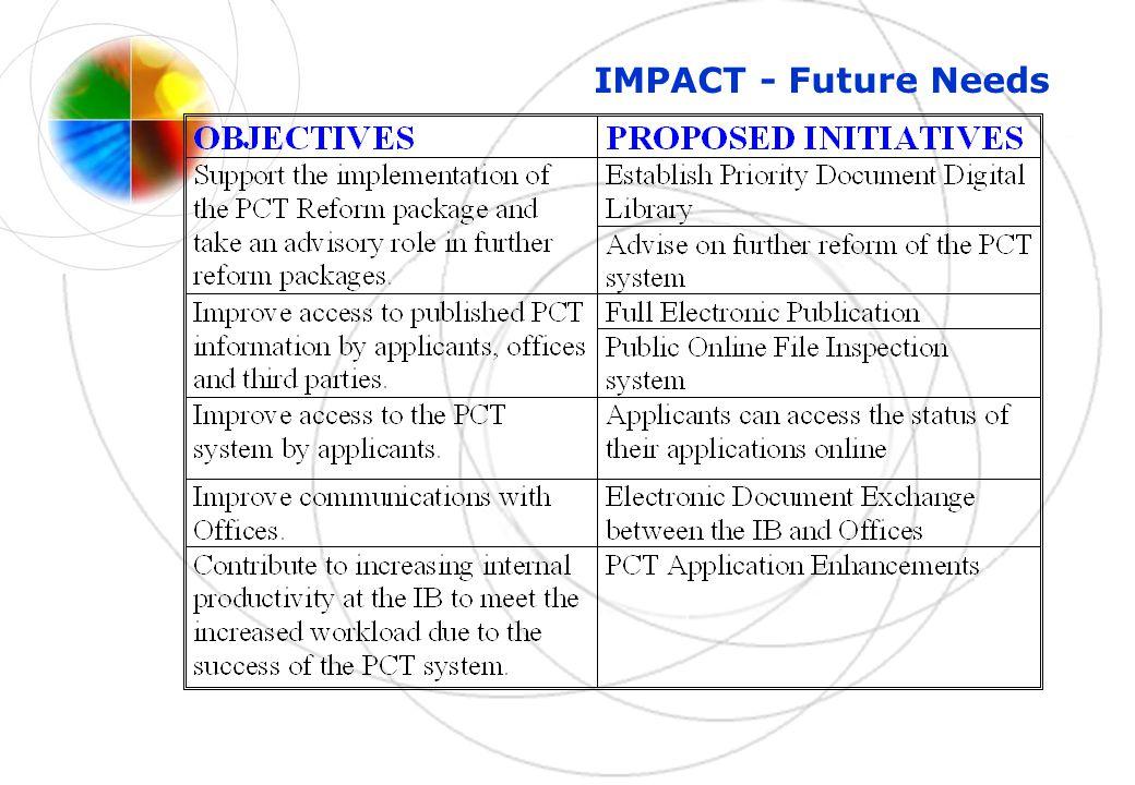 IMPACT - Future Needs