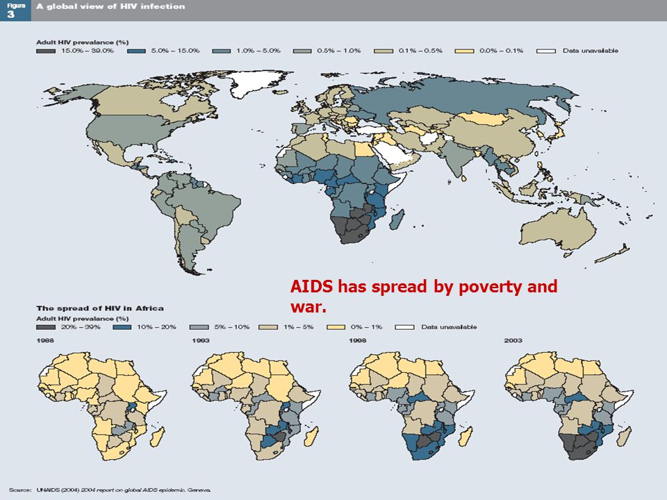 AIDS has spread by poverty and war.