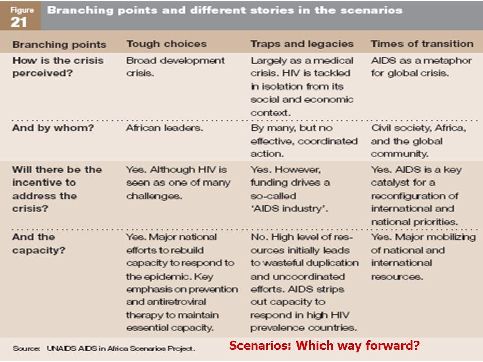 Scenarios: Which way forward?