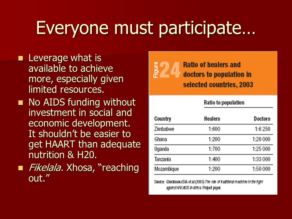 Everyone must participate… Leverage what is available to achieve more, especially given limited resources.
