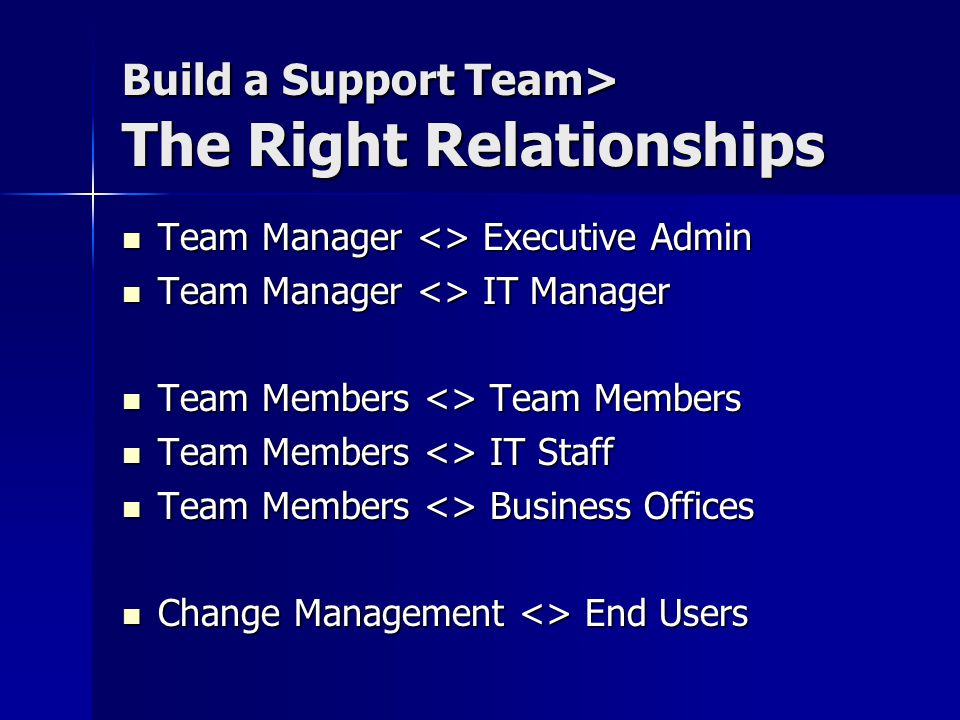 Build a Support Team> The Right Relationships Team Manager <> Executive Admin Team Manager <> Executive Admin Team Manager <> IT Manager Team Manager <> IT Manager Team Members <> Team Members Team Members <> Team Members Team Members <> IT Staff Team Members <> IT Staff Team Members <> Business Offices Team Members <> Business Offices Change Management <> End Users Change Management <> End Users