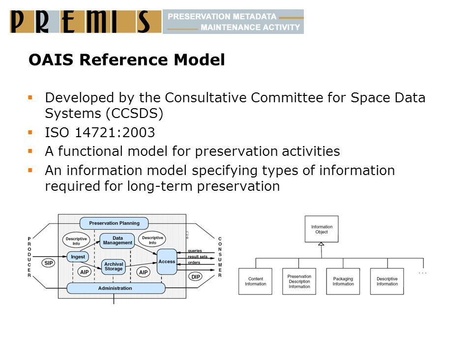 OAIS Reference Model  Developed by the Consultative Committee for Space Data Systems (CCSDS)  ISO 14721:2003  A functional model for preservation activities  An information model specifying types of information required for long-term preservation