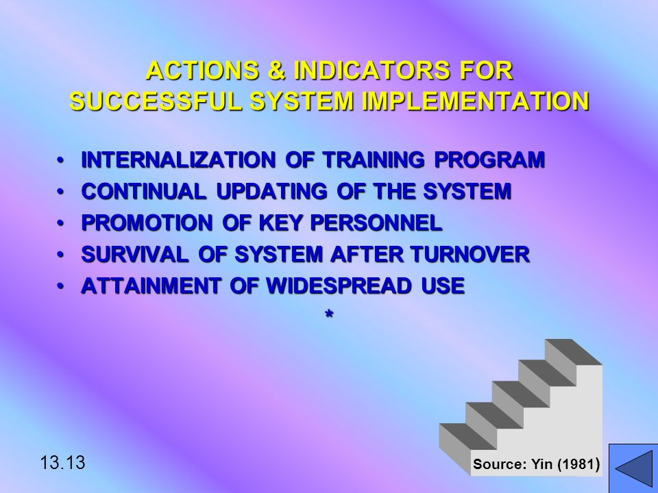 13.13 ACTIONS & INDICATORS FOR SUCCESSFUL SYSTEM IMPLEMENTATION INTERNALIZATION OF TRAINING PROGRAMINTERNALIZATION OF TRAINING PROGRAM CONTINUAL UPDATING OF THE SYSTEMCONTINUAL UPDATING OF THE SYSTEM PROMOTION OF KEY PERSONNELPROMOTION OF KEY PERSONNEL SURVIVAL OF SYSTEM AFTER TURNOVERSURVIVAL OF SYSTEM AFTER TURNOVER ATTAINMENT OF WIDESPREAD USEATTAINMENT OF WIDESPREAD USE* Source: Yin (1981 )
