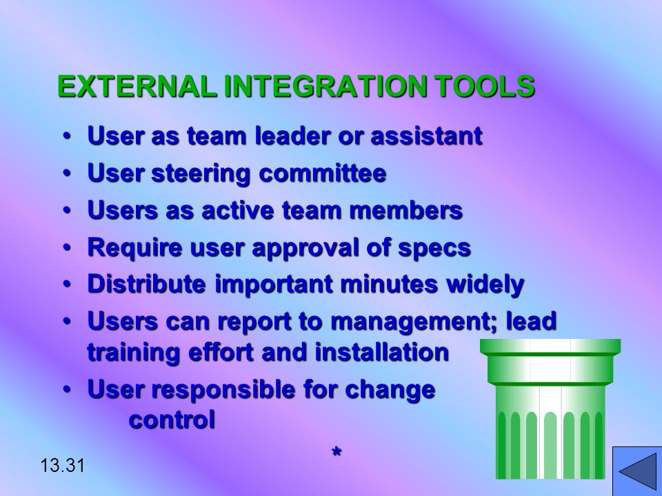 13.31 EXTERNAL INTEGRATION TOOLS User as team leader or assistantUser as team leader or assistant User steering committeeUser steering committee Users as active team membersUsers as active team members Require user approval of specsRequire user approval of specs Distribute important minutes widelyDistribute important minutes widely Users can report to management; lead training effort and installationUsers can report to management; lead training effort and installation User responsible for change controlUser responsible for change control*