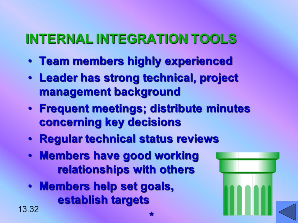 13.32 INTERNAL INTEGRATION TOOLS Team members highly experiencedTeam members highly experienced Leader has strong technical, project management backgroundLeader has strong technical, project management background Frequent meetings; distribute minutes concerning key decisionsFrequent meetings; distribute minutes concerning key decisions Regular technical status reviewsRegular technical status reviews Members have good working relationships with othersMembers have good working relationships with others Members help set goals, establish targetsMembers help set goals, establish targets*