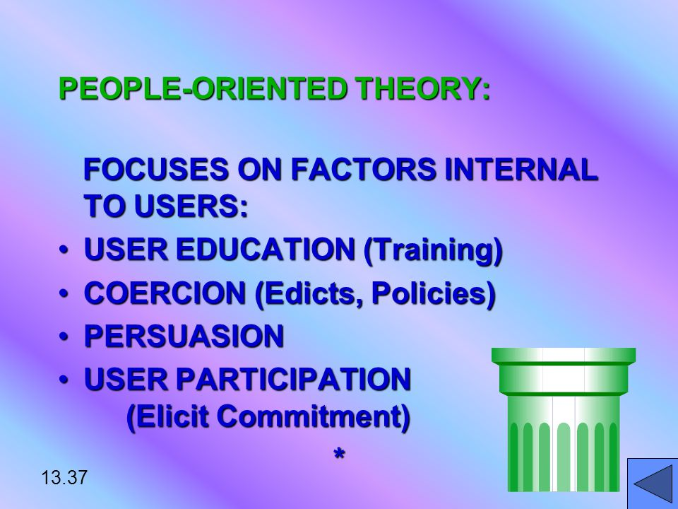 13.37 PEOPLE-ORIENTED THEORY: FOCUSES ON FACTORS INTERNAL TO USERS: FOCUSES ON FACTORS INTERNAL TO USERS: USER EDUCATION (Training)USER EDUCATION (Training) COERCION (Edicts, Policies)COERCION (Edicts, Policies) PERSUASIONPERSUASION USER PARTICIPATION (Elicit Commitment)USER PARTICIPATION (Elicit Commitment)*