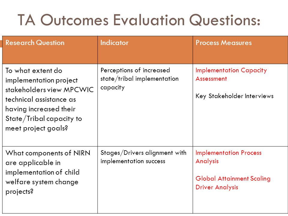 TA Outcomes Evaluation Questions: Research QuestionIndicatorProcess Measures To what extent do implementation project stakeholders view MPCWIC technical assistance as having increased their State/Tribal capacity to meet project goals.