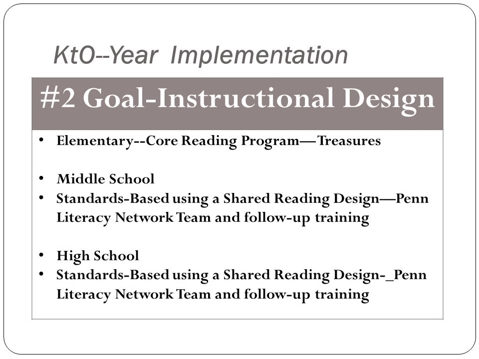 KtO--Year Implementation #2 Goal-Instructional Design Elementary--Core Reading Program— Treasures Middle School Standards-Based using a Shared Reading Design—Penn Literacy Network Team and follow-up training High School Standards-Based using a Shared Reading Design-_Penn Literacy Network Team and follow-up training