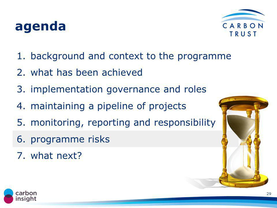 agenda 1.background and context to the programme 2.what has been achieved 3.implementation governance and roles 4.maintaining a pipeline of projects 5.monitoring, reporting and responsibility 6.programme risks 7.what next.