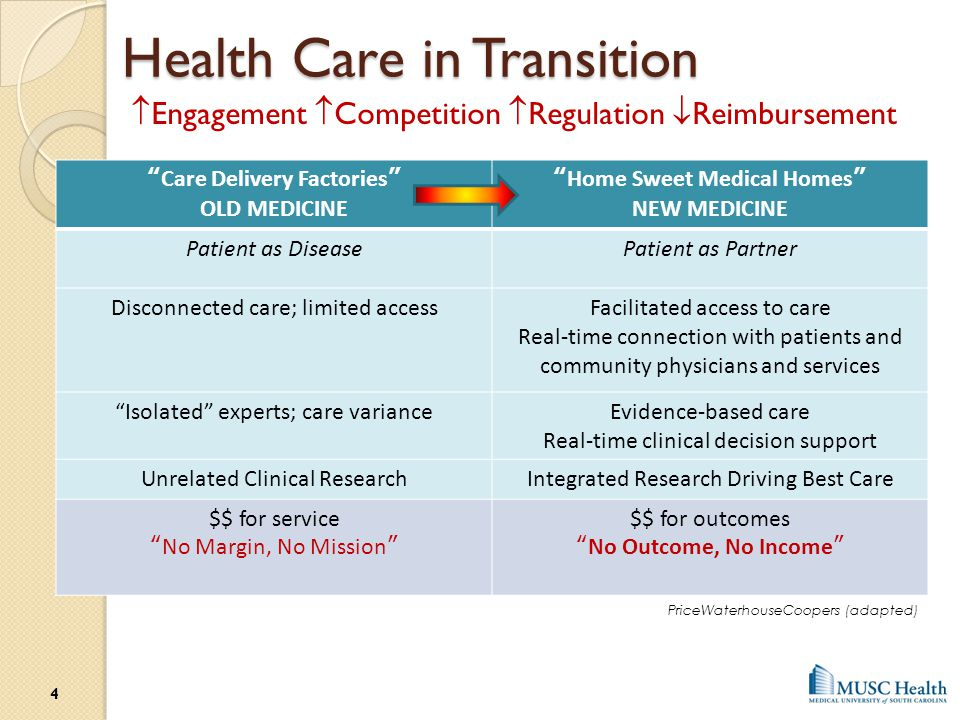 MUSC Health Strategic Plan Patient-engaged, evidence-based best care Responsive to community needs and regulatory requirements Efficiently provided and reported Informing health care education and research Integrated electronic patient record expanding our outpatient success: Epic Enterprise: July 1, 2014 5