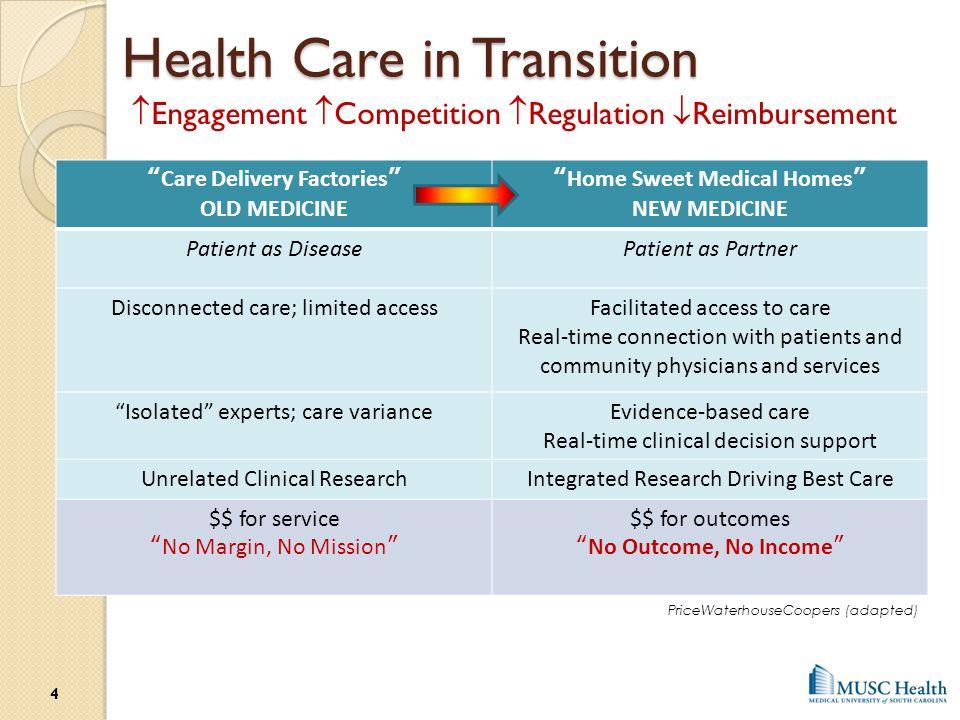 "Health Care in Transition Health Care in Transition  Engagement  Competition  Regulation  Reimbursement ""Care Delivery Factories"" OLD MEDICI"