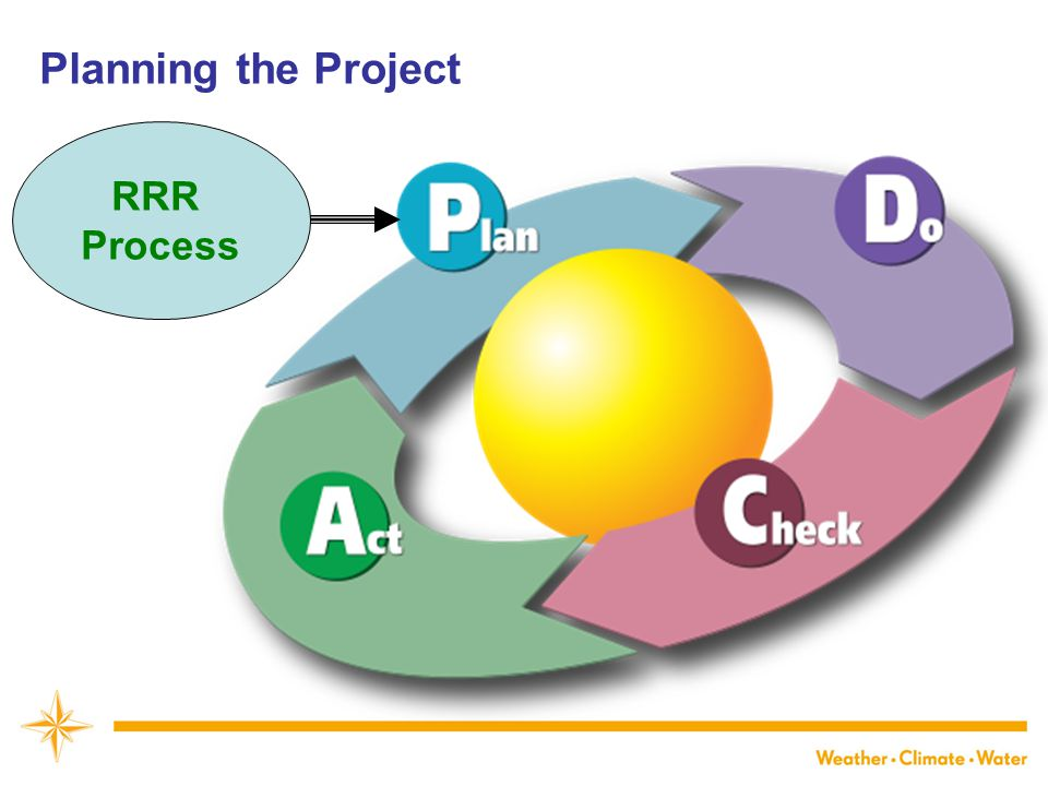 Planning the Project RRR Process