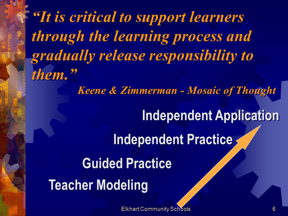 Elkhart Community Schools6 It is critical to support learners through the learning process and gradually release responsibility to them. Keene & Zimmerman - Mosaic of Thought It is critical to support learners through the learning process and gradually release responsibility to them. Keene & Zimmerman - Mosaic of Thought Teacher Modeling Guided Practice Independent Practice Independent Application
