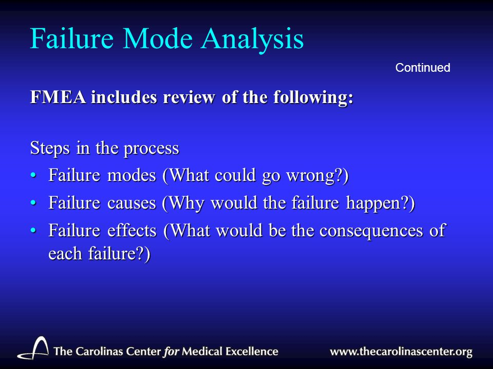 Failure Mode Analysis FMEA includes review of the following: Steps in the process Failure modes (What could go wrong?)Failure modes (What could go wro