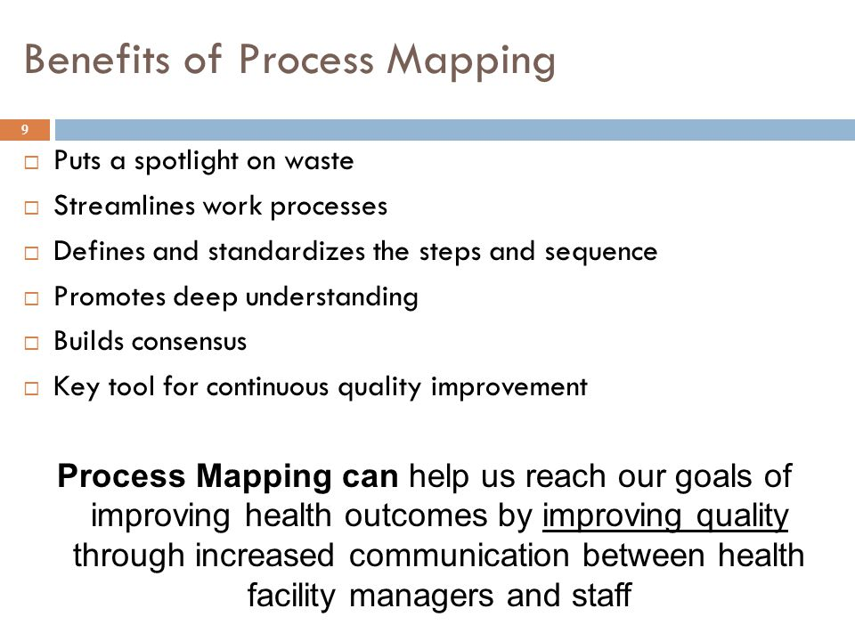 Benefits of Process Mapping  Puts a spotlight on waste  Streamlines work processes  Defines and standardizes the steps and sequence  Promotes deep