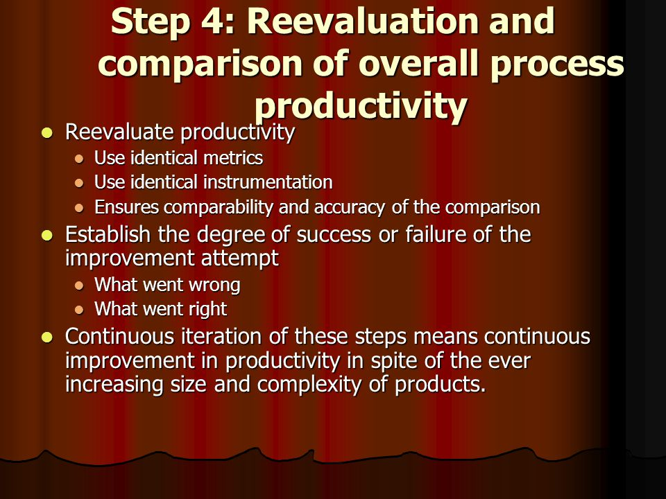 Step 4: Reevaluation and comparison of overall process productivity Reevaluate productivity Reevaluate productivity Use identical metrics Use identica