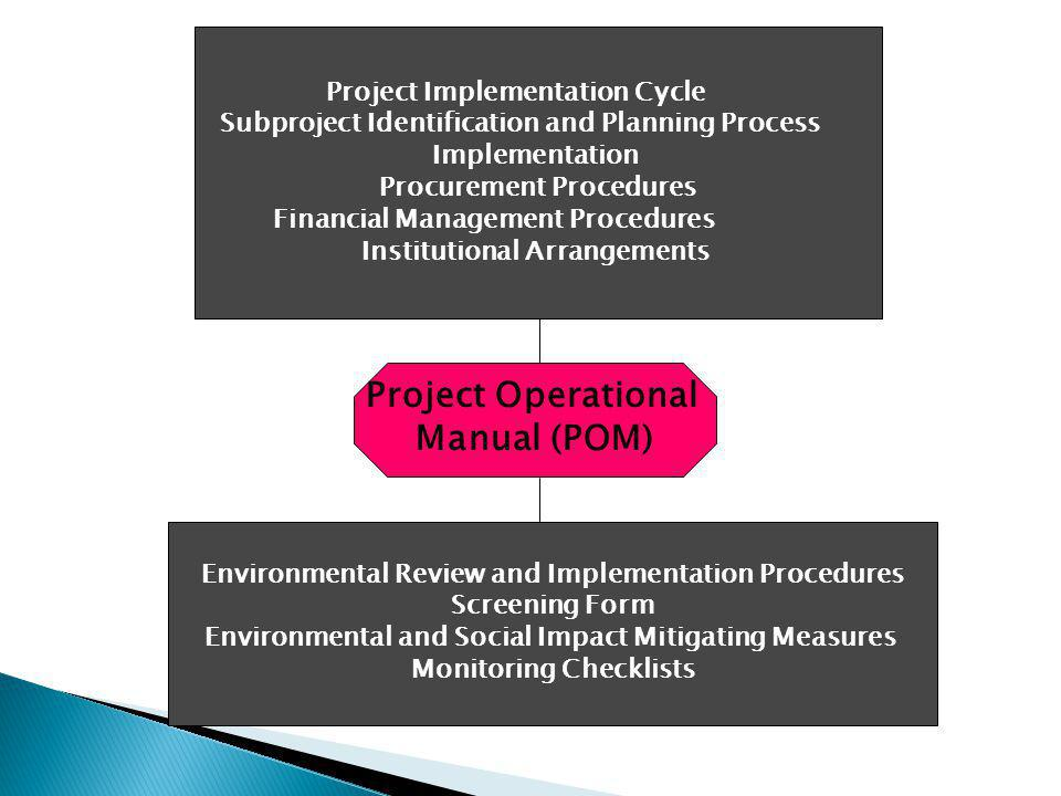 Project Implementation Cycle Subproject Identification and Planning Process Implementation Procurement Procedures Financial Management Procedures Inst