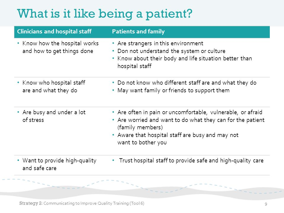 What is it like being a patient? Clinicians and hospital staffPatients and family Know how the hospital works and how to get things done Are strangers