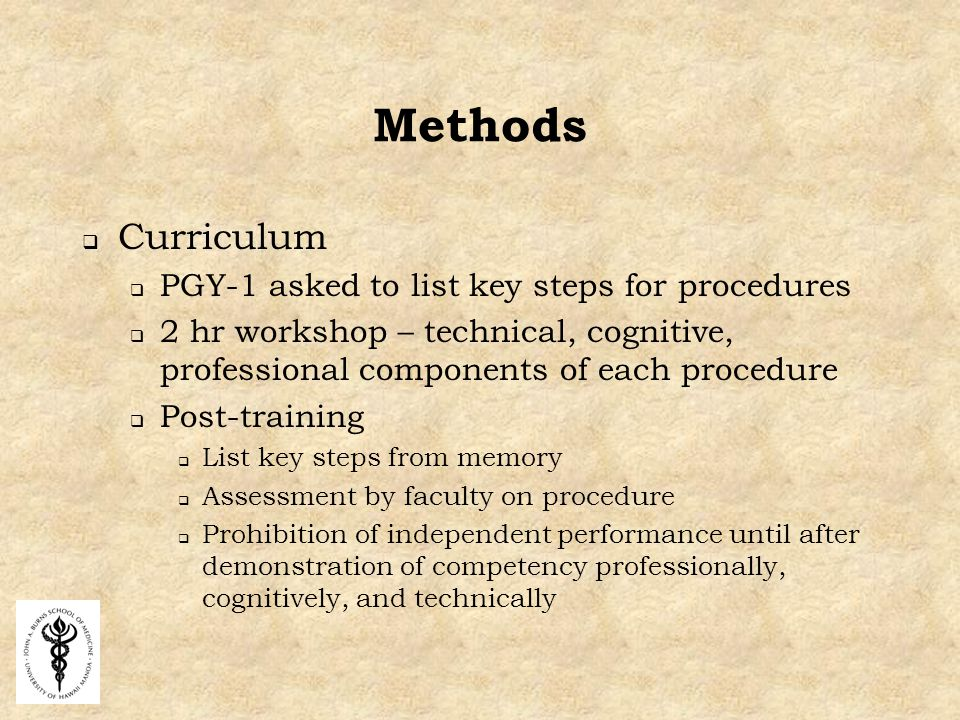 Methods  Curriculum  PGY-1 asked to list key steps for procedures  2 hr workshop – technical, cognitive, professional components of each procedure  Post-training  List key steps from memory  Assessment by faculty on procedure  Prohibition of independent performance until after demonstration of competency professionally, cognitively, and technically